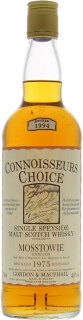 1975 Connoisseurs Choice 40%